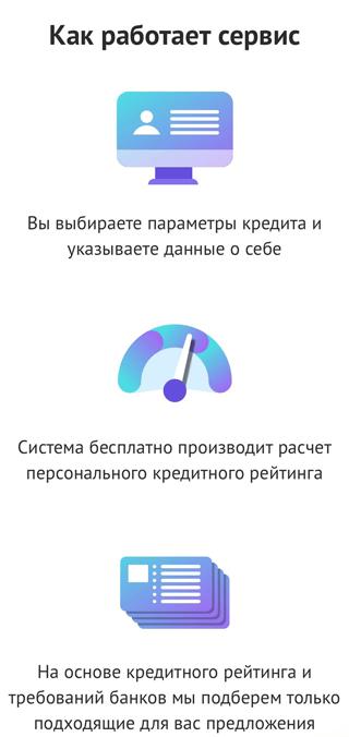 кредит на авто ярославль
