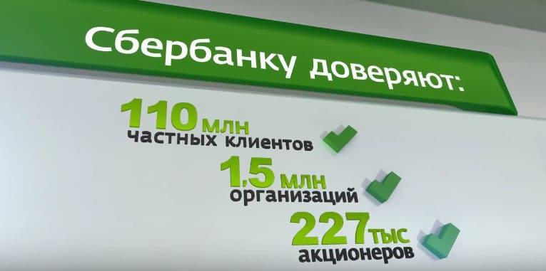 Как оформить онлайн заявку на рефинансирование ипотеки в Сбербанке?