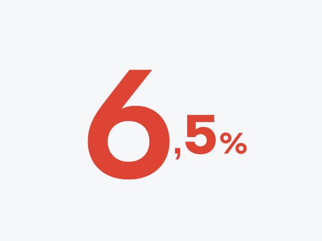 Льготная ипотека под 6,5% в 2020 году - условия, как получить, банки выдающие кредит