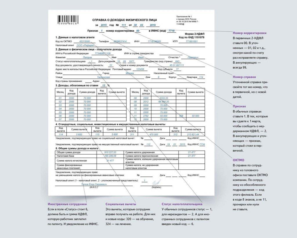 Все о справке 2-НДФЛ для ипотеки - срок действия и как получить?